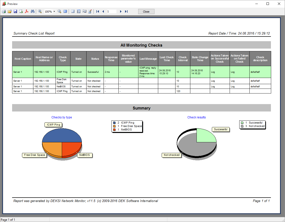 Network Monitoring and management software